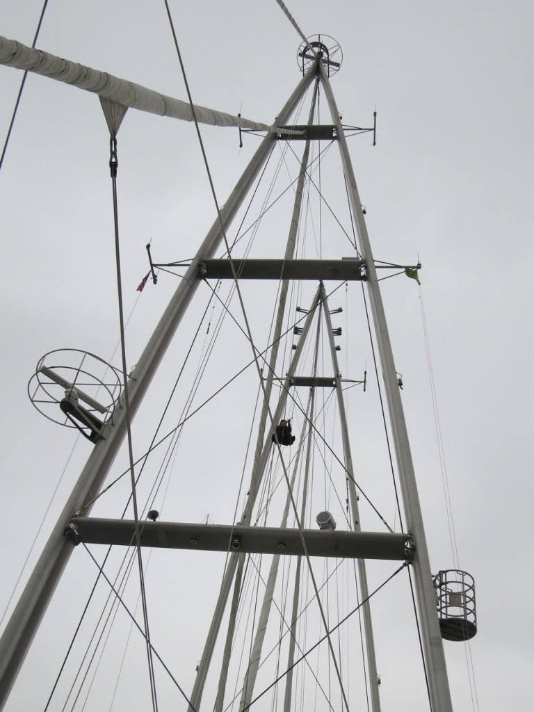 blog GP in rigging
